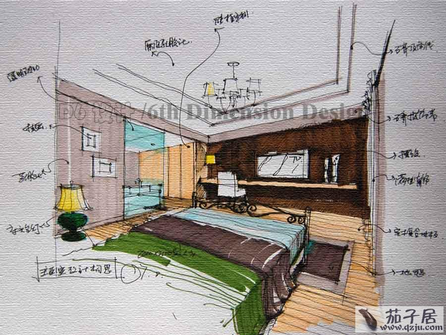 卧室,书房手绘效果图